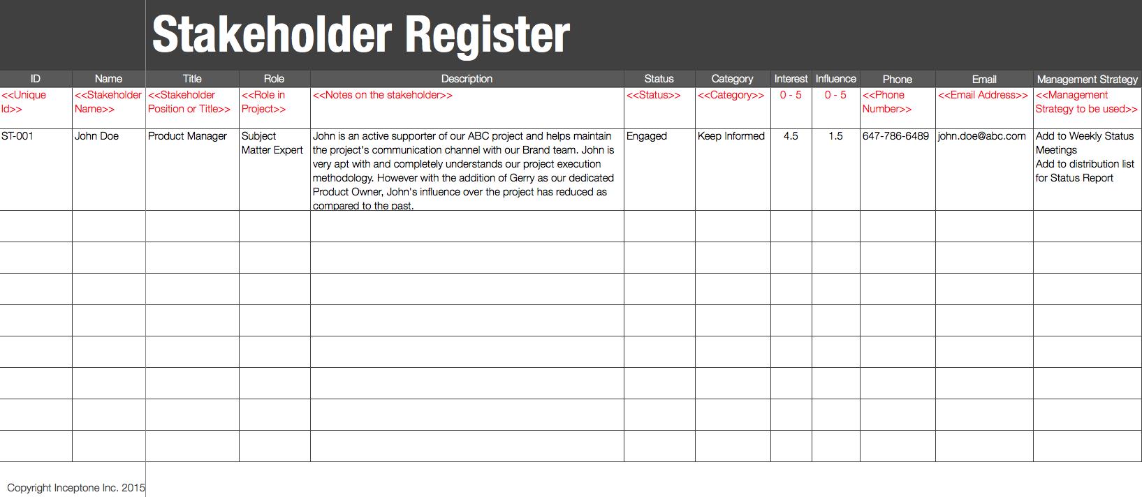 basics of stakeholder register. Black Bedroom Furniture Sets. Home Design Ideas
