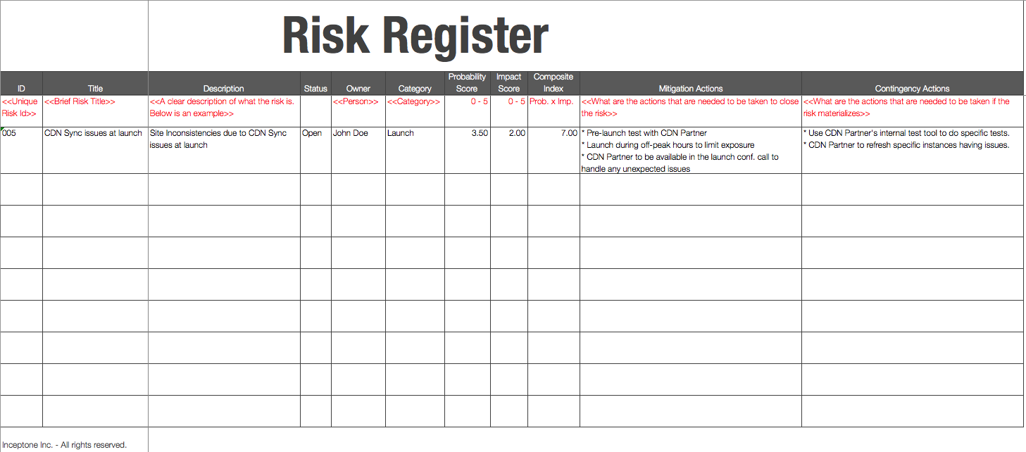 Pin risk register template on pinterest for Hazard risk register template