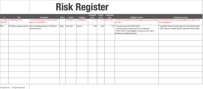 Risk Register - Sample